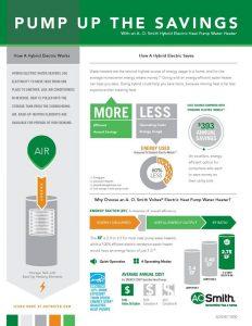 ERP hybrid tankless inforgraphic savings